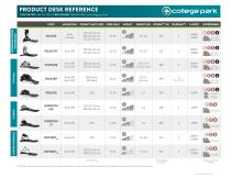 PRODUCT DESK REFERENCE - 1