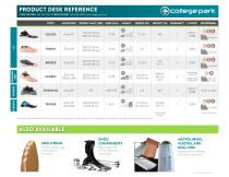 PRODUCT DESK REFERENCE - 2