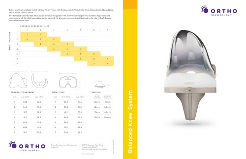 BKS® Product Info