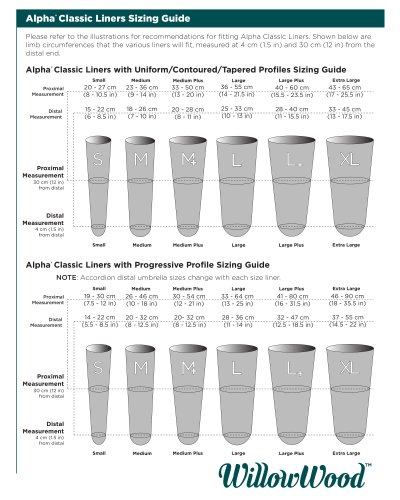Alpha ® Classic Liners Sizing Guide