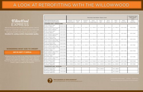A LOOK AT RETROFITTING WITH THE WILLOWWOOD