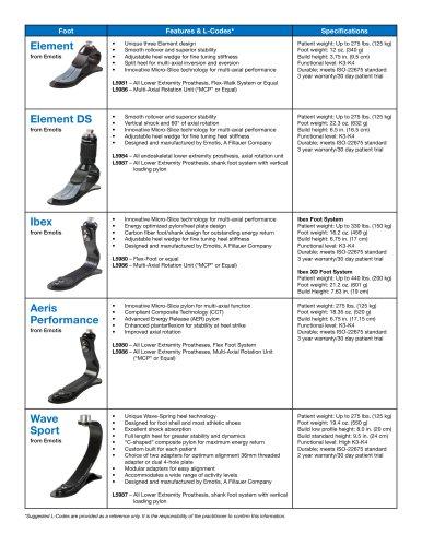 Foot-Comparison-Chart