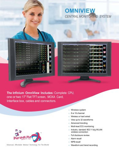 The OmniView Central Monitor