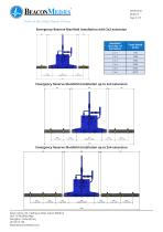 Emergency Reserve Manifold HTM/ISO Specification Sheet - 3