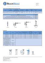 Flow Meters and Vacuum Regulators HTM/ISO Specification Sheet - 4