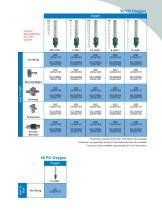 Flowmeters and Suction Regulators - 3