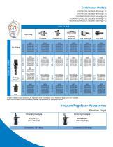 Flowmeters and Suction Regulators - 6