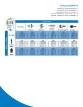 Flowmeters and Suction Regulators - 8