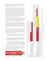 Instrument Air White Paper - 9