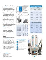 Medical Air Desiccant Dryers - 2