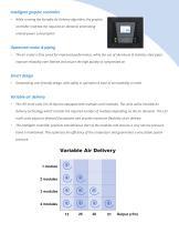 Medical Equipment Air - 7