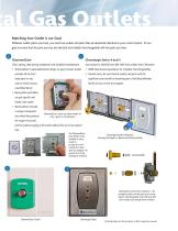 Medical Gas Outlets - 3
