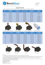 Medical Terminal Unit Gem Shield DIN 13260-2 HTM/ISO Specification Sheet - 4
