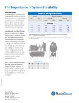 Oil-less Medical Air Reciprocating Compressors - 2