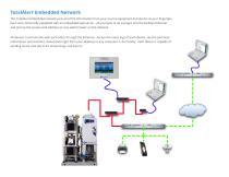 Scroll Medical Air Systems - 6