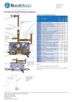 Semi Automatic and Manual Manifold HTM/ISO Specification Sheet - 2