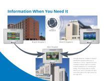 TotalAlert Infinity™ Notification System - 6