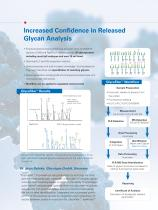 maXis II for Biopharma Analysis - 5