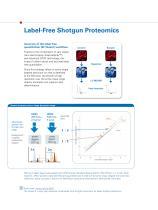 Quant Proteomics - 7