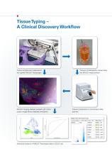 rapifleX™ MALDI Tissuetyper™ - 6