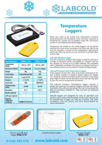 USB Data Logger RMBL51TA