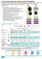 International SOT Product & Accessory Catalog - 10