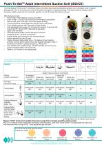 RESPIRATORY PRODUCT AND ACCESSORY CATALOG - 10