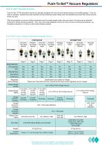 RESPIRATORY PRODUCT AND ACCESSORY CATALOG - 5