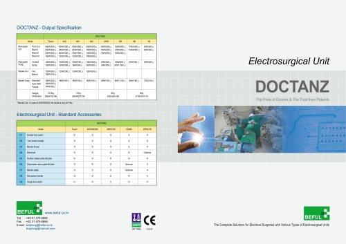 Electrosurgical Unit DOCTANZ - Specification