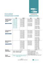 Summary Z-Screws Cannulated - 1