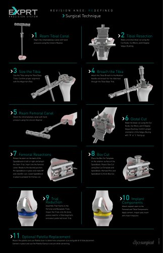 Exprt™ Precision System Surgical Technique