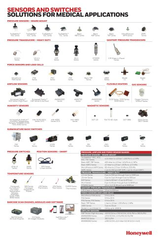 Honeywell Sensing - Medical Switches and Sensors Solutions