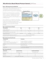 MicroPressure Board Mount Pressure Sensors - MPR Series - 3