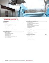 Solutions for Medical Applications. Sensors and Switches - 2