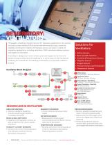 Solutions for Medical Applications. Sensors and Switches - 4