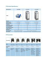 PowerShocker LGT-2500S - 5