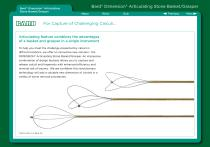 DIMENSION® Articulating Stone Basket/Grasper - 2