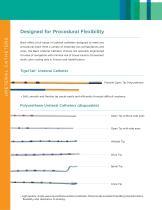 Ureteral Catheters Brochure - 2