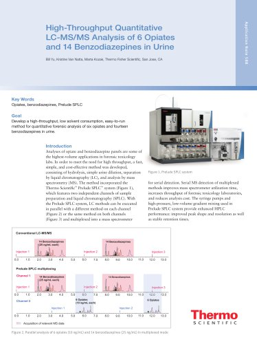 High-Throughput Quantitative LC-MS/MS Analysis of 6 Opiates and 14 Benzodiazepines in Urine
