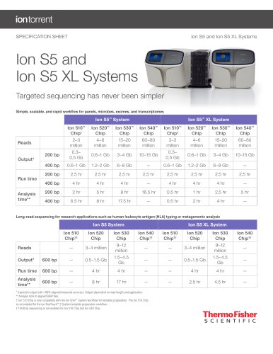 Ion S5 and Ion S5 XL Systems