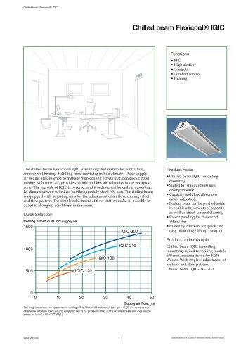 Chilled beam Flexicool® IQIC