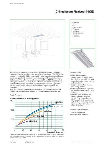 Chilled beam Flexicool® IQID