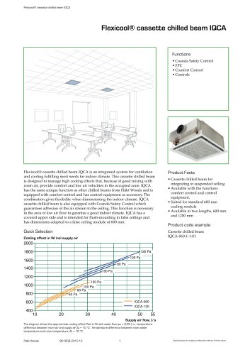 Flexicool® cassette chilled beam IQCA