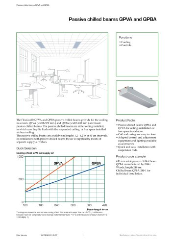 Passive chilled beams QPVA and QPBA