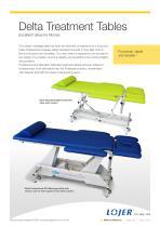 Delta Treatment Tables