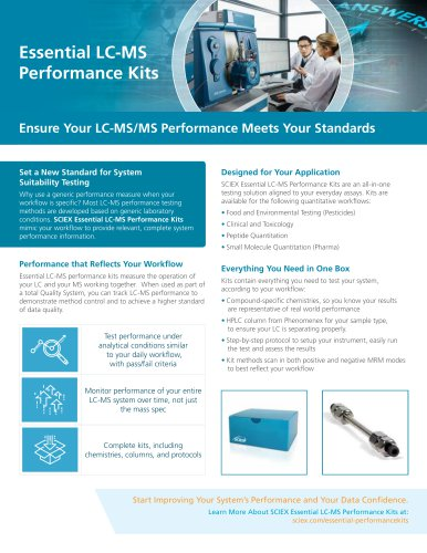 Essential LC-MS Performance Kits