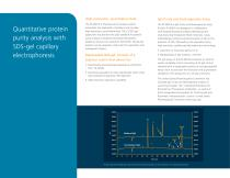 PA 800 plus Pharmaceutical Analysis System - 4