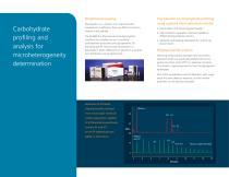 PA 800 plus Pharmaceutical Analysis System - 8