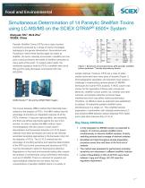 Simultaneous Determination of 14 Paralytic Shellfish Toxins using LC-MS/MS on the SCIEX QTRAP® 6500+ System - 1