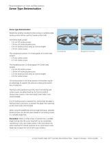2.4 mm Variable Angle LCP® Volar Rim Distal Radius Plates - 10